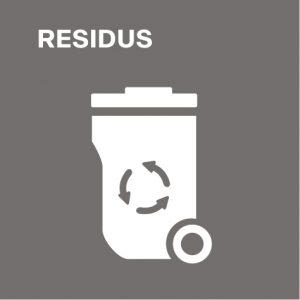 àmbit residus cilma sostenibilitat